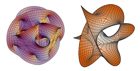Calibi Yau manifolds